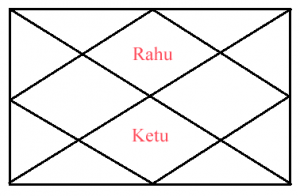 Anant-kaal-sarp