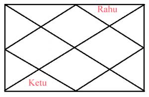 shash-naag-kaal-sarp