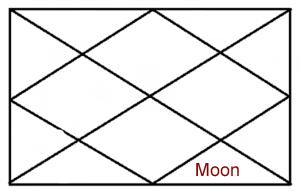 moon-in-eighth-house