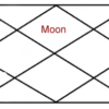Moon in first house of horoscope
