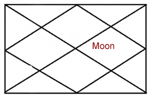moon-in-tenth-house