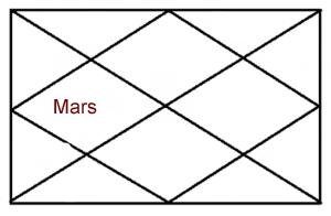 mars-fourth-house