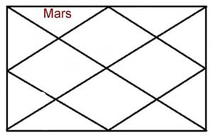 mars-second-house