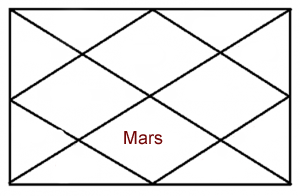 MARS IN SEVENTH HOUSE OF HOROSCOPE