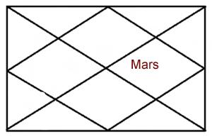 mars-tenth-house
