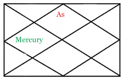 MERCURY IN FOURTH HOUSE OF HOROSCOPE