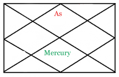 mercury in seventh house