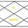 Jupiter in seventh house of horoscope