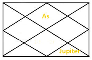 jupiter-eight-house-horoscope