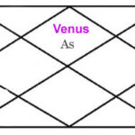 Venus in first house of horoscope