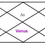 VENUS IN SEVENTH HOUSE OF HOROSCOPE