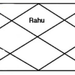 RAHU IN FIRST HOUSE OF HOROSCOPE