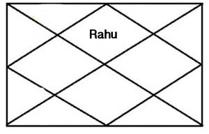 RAHU IN FIRST HOUSE OF HOROSCOPE