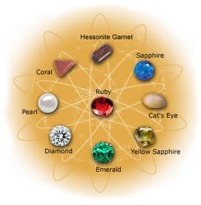 Gemstones effects in vedic astrology